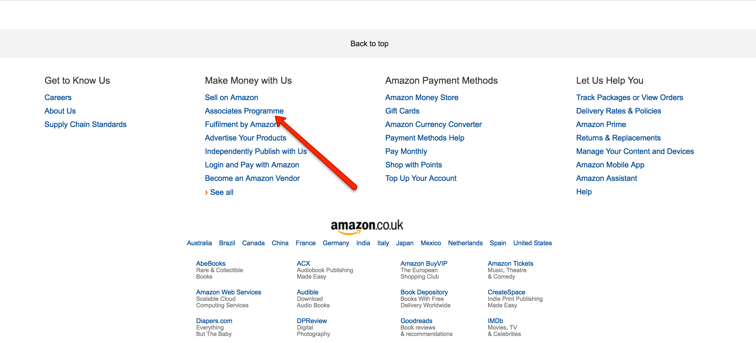 The footer of Amazon.co.uk