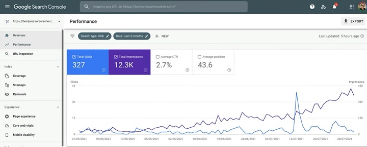 best pressure washer google search console